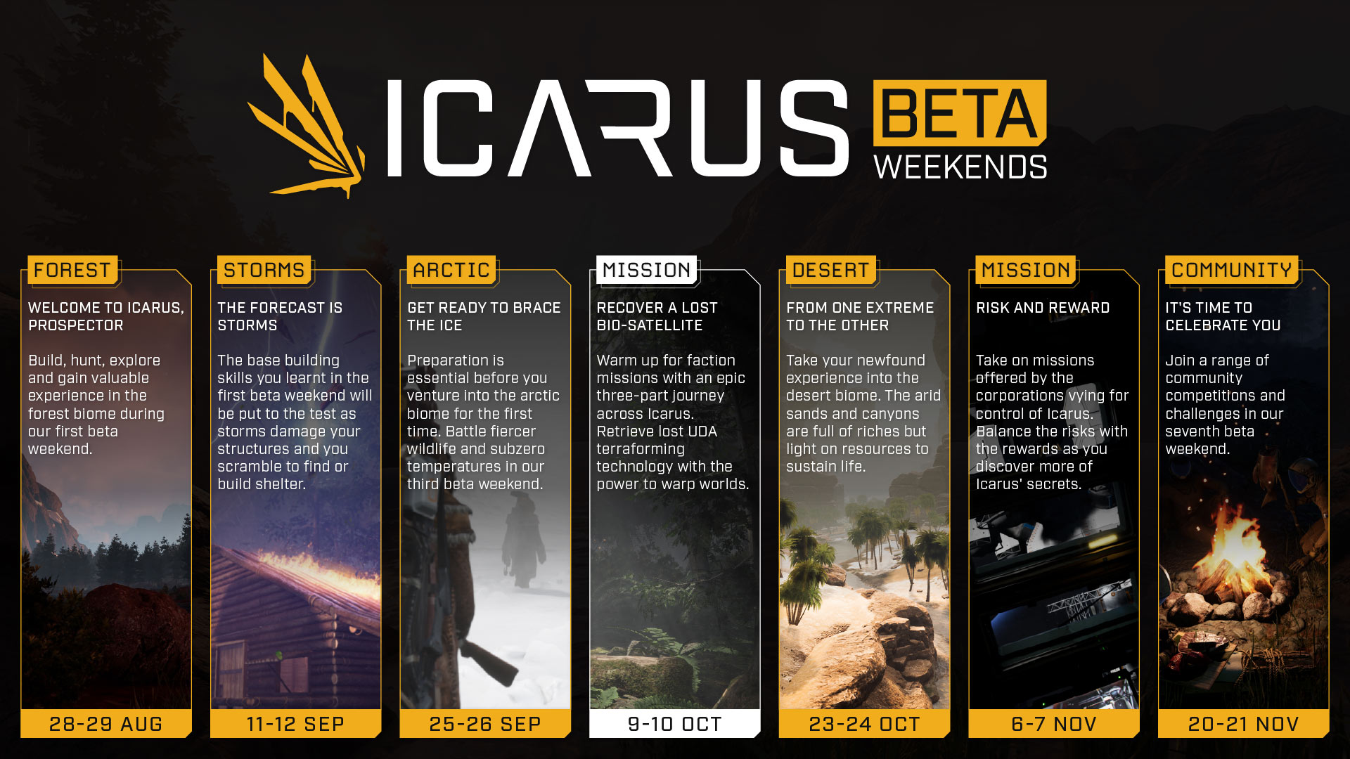 Icarus Beta Roadmap: Diese Beta-Wochenende sind vor dem Release geplant.
